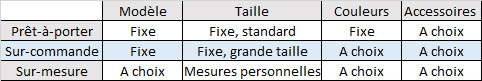 grde_tailles1.1